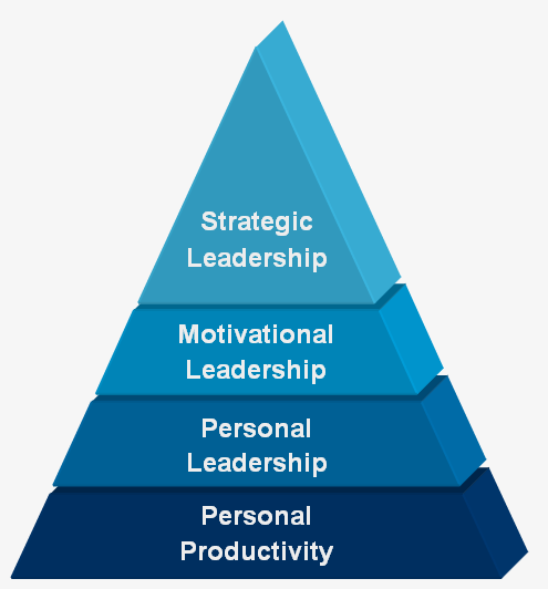 Total Leader Pyramid 002
